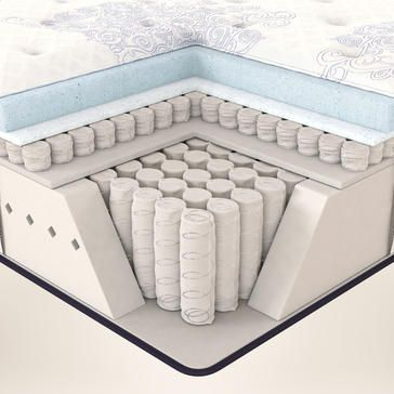 Simmons-Beautyrestbeautyrest-cutout-Los-Angeles-Mattress-Pros-wholesale-mattress-best-priced-los-angeles-mattress-stores---beautyres-recharge-simmons